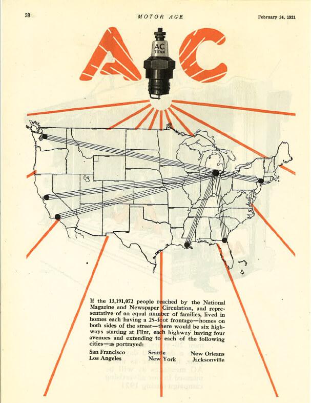 Dayton Auto And Memorabilia Museum Ac Spark Plug Advertisements
